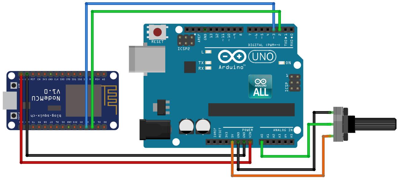 NodeMCU ESP8266 / ESP8285 Arduino #30 ESP8266 NodeMCU ติดต่อ