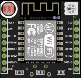 NodeMCU ESP8266 Arduino #55 แนะนำบอร์ด Witty cloud Arduino ESP8266